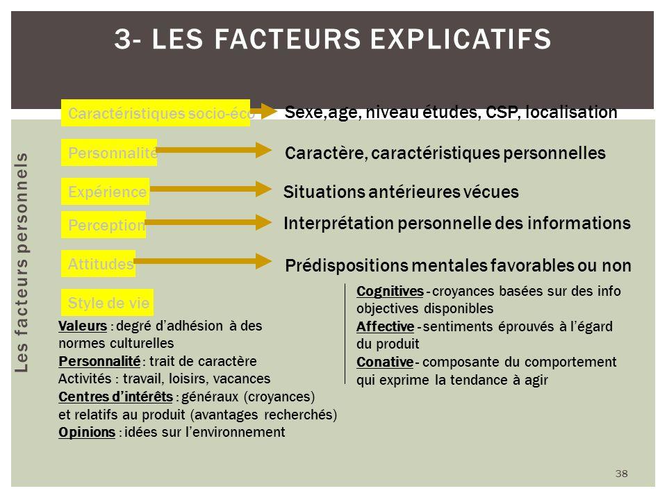 Les facteurs personnels 38 3- LES FACTEURS EXPLICATIFS Caractéristiques socio-éco Personnalité Style de vie Expérience Perception Attitudes Sexe,age,