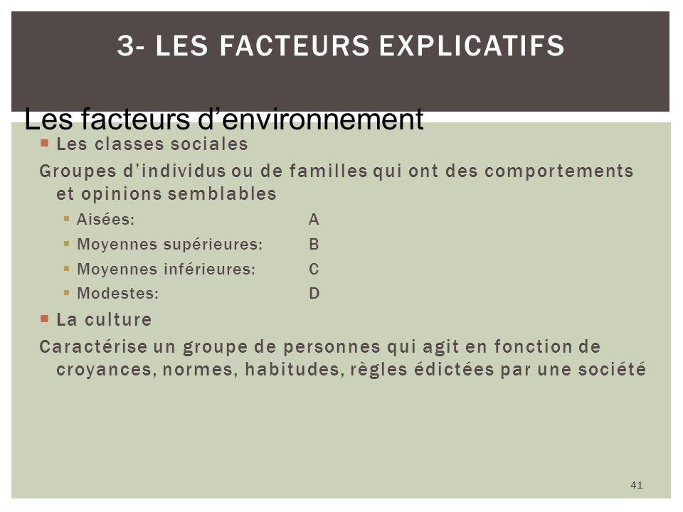 Les classes sociales Groupes dindividus ou de familles qui ont des comportements et opinions semblables Aisées:A Moyennes supérieures:B Moyennes infér
