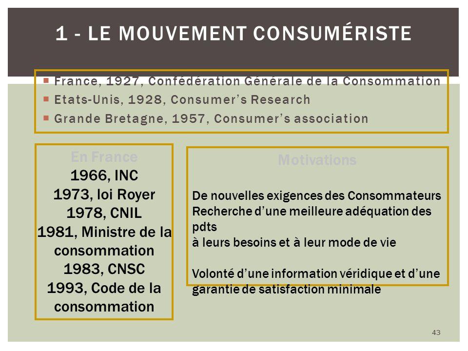France, 1927, Confédération Générale de la Consommation Etats-Unis, 1928, Consumers Research Grande Bretagne, 1957, Consumers association 43 1 - LE MO