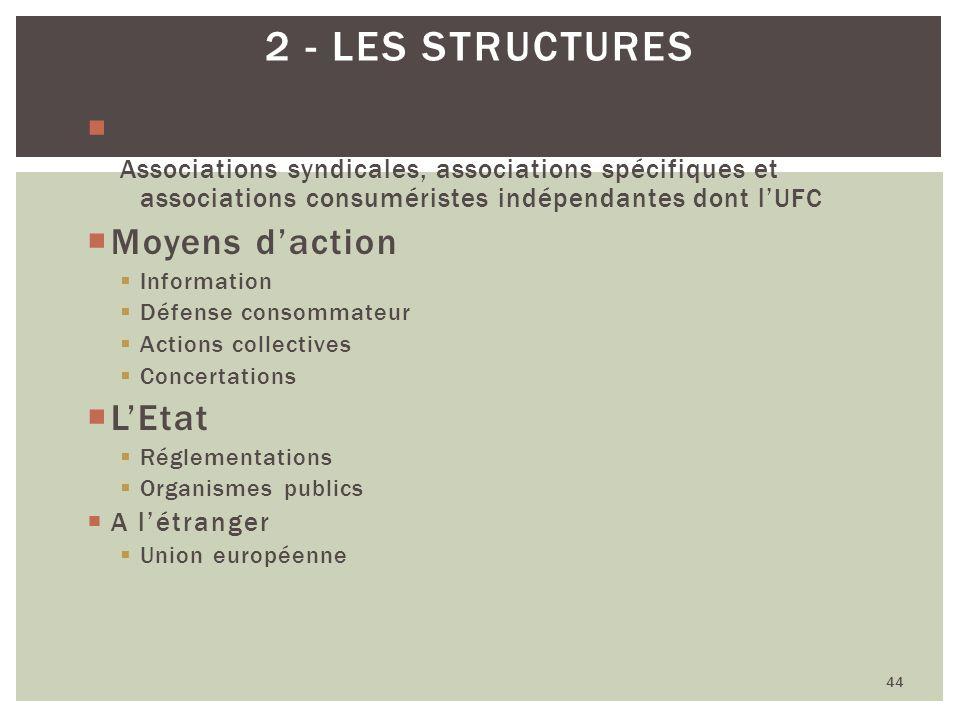 Organismes privés Associations syndicales, associations spécifiques et associations consuméristes indépendantes dont lUFC Moyens daction Information D
