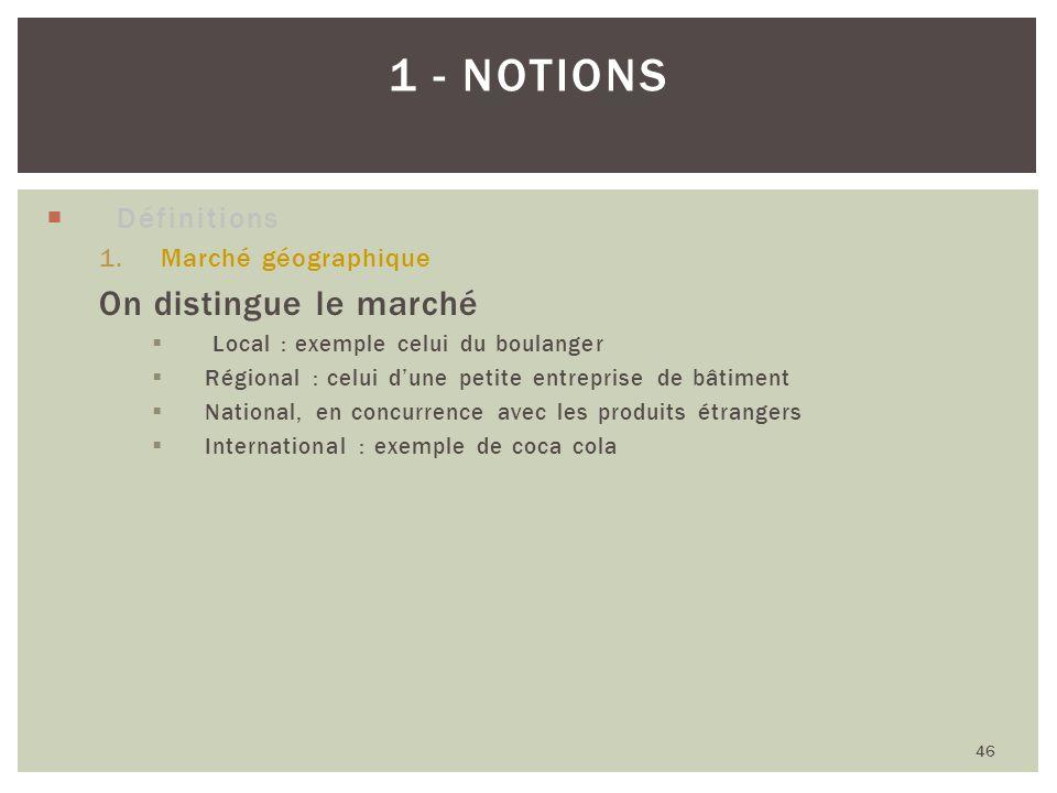 Définitions 1.Marché géographique On distingue le marché Local : exemple celui du boulanger Régional : celui dune petite entreprise de bâtiment Nation