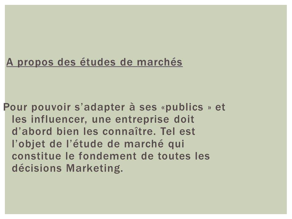A propos des études de marchés Pour pouvoir sadapter à ses «publics » et les influencer, une entreprise doit dabord bien les connaître. Tel est lobjet