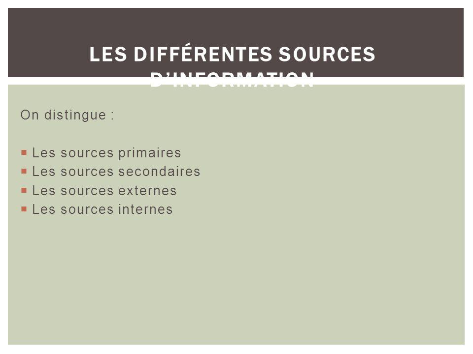 LES DIFFÉRENTES SOURCES DINFORMATION On distingue : Les sources primaires Les sources secondaires Les sources externes Les sources internes