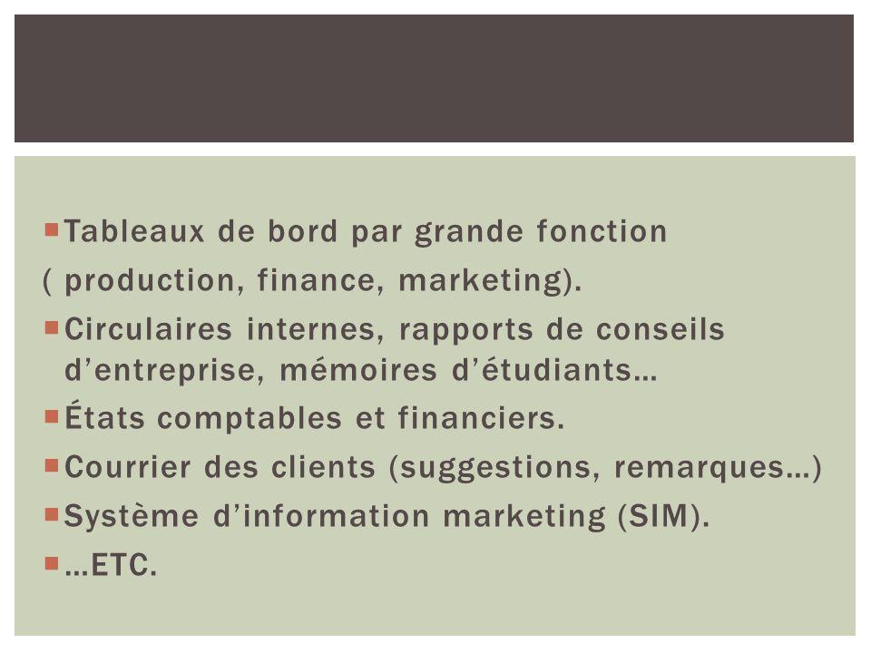 Tableaux de bord par grande fonction ( production, finance, marketing). Circulaires internes, rapports de conseils dentreprise, mémoires détudiants… É