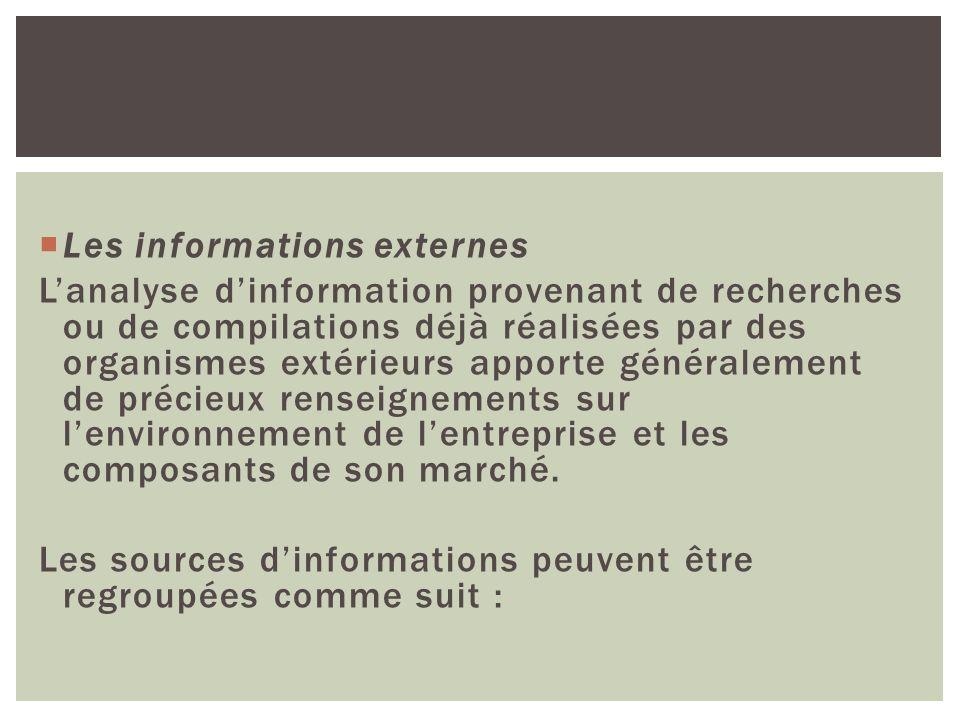 Les informations externes Lanalyse dinformation provenant de recherches ou de compilations déjà réalisées par des organismes extérieurs apporte généra