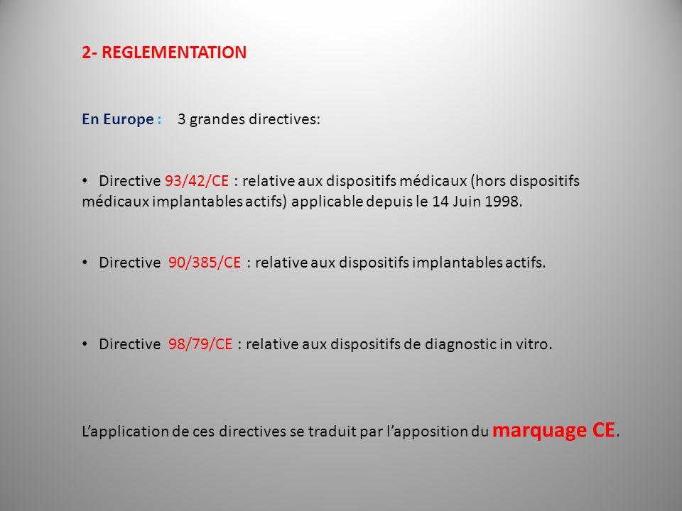 2- REGLEMENTATION En Europe : 3 grandes directives: Directive 93/42/CE : relative aux dispositifs médicaux (hors dispositifs médicaux implantables act