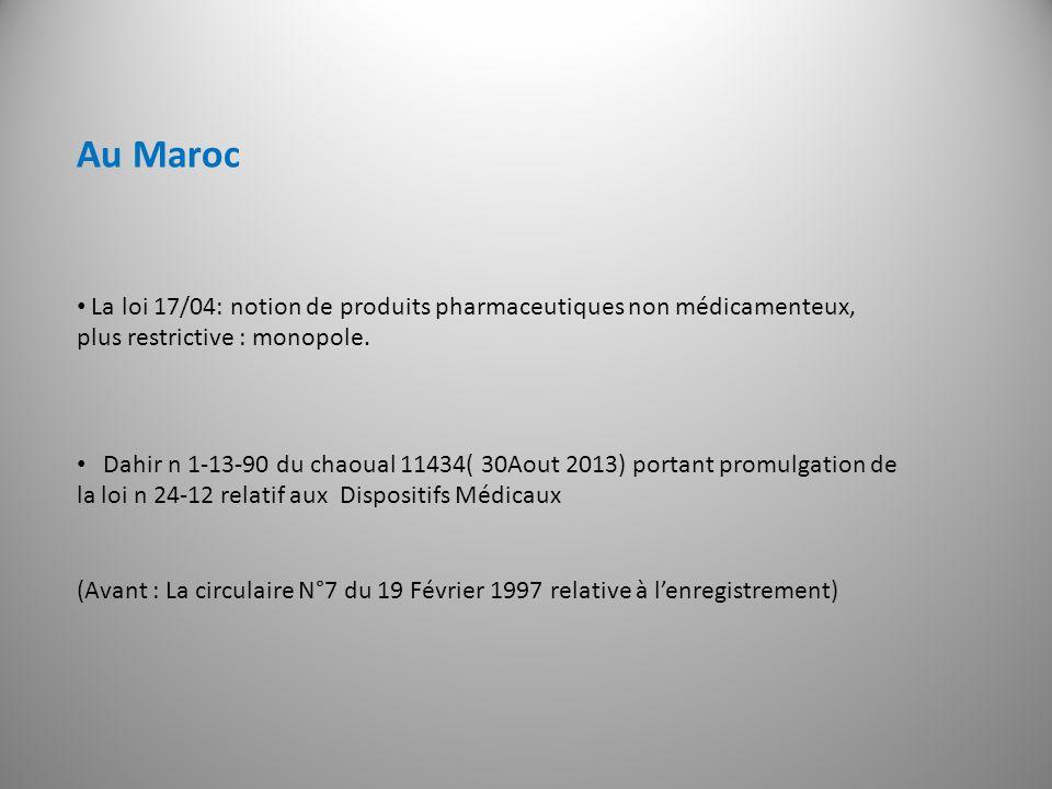 Au Maroc La loi 17/04: notion de produits pharmaceutiques non médicamenteux, plus restrictive : monopole. Dahir n 1-13-90 du chaoual 11434( 30Aout 201