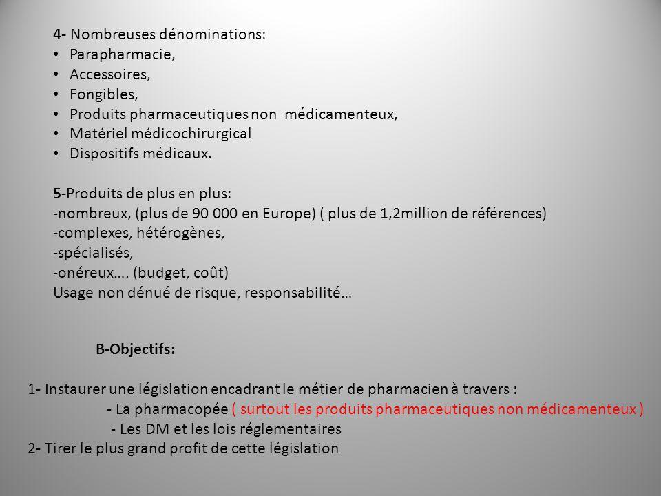 Inventaire des besoins et documentation de la commission Loi 17/04 La circulaire N°7 du 19 Février 1997 relative à lenregistrement des Dispositifs Médicaux.