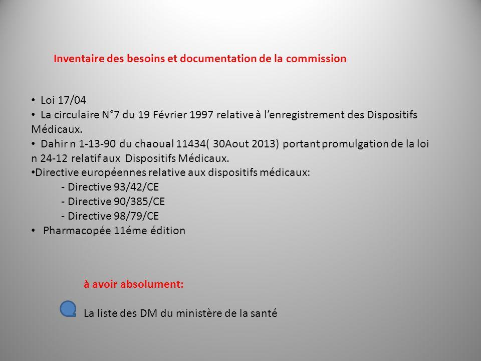 Inventaire des besoins et documentation de la commission Loi 17/04 La circulaire N°7 du 19 Février 1997 relative à lenregistrement des Dispositifs Méd