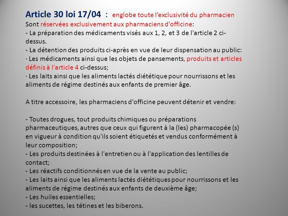 Article 30 loi 17/04 : englobe toute lexclusivité du pharmacien Sont réservées exclusivement aux pharmaciens d'officine: - La préparation des médicame