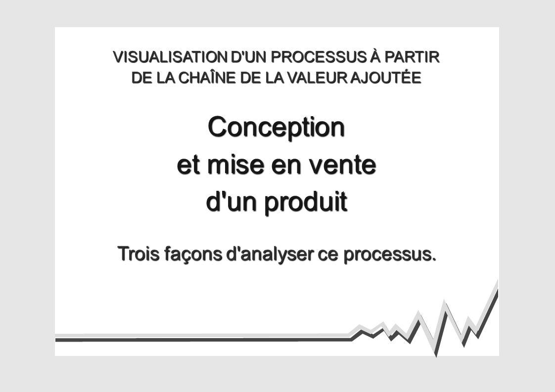 Conception et mise en vente d un produit Trois façons d analyser ce processus.