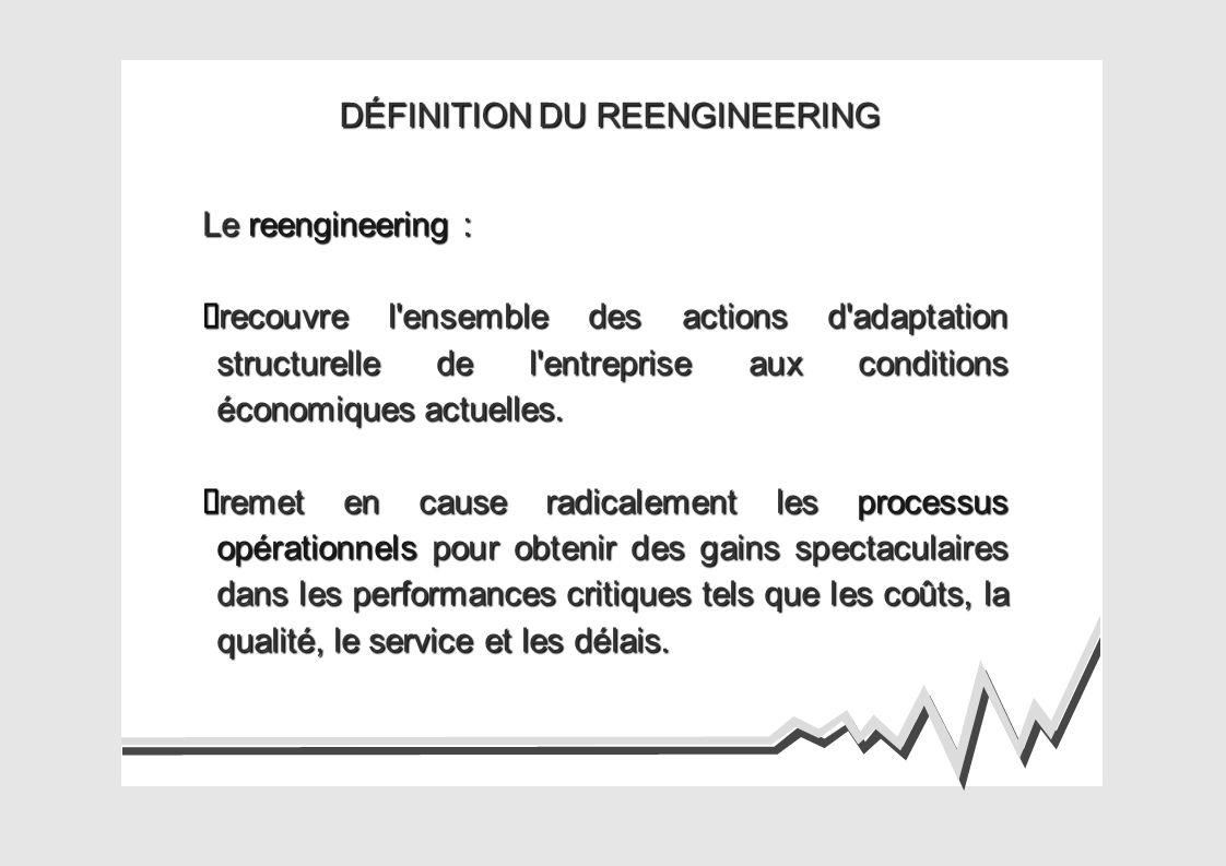 Le reengineering : recouvre l ensemble des actions d adaptation structurelle de l entreprise aux conditions économiques actuelles.