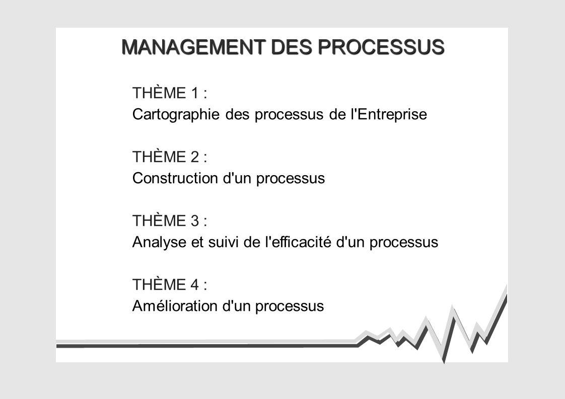 MANAGEMENT DES PROCESSUS THÈME 1 : Cartographie des processus de l Entreprise THÈME 2 : Construction d un processus THÈME 3 : Analyse et suivi de l efficacité d un processus THÈME 4 : Amélioration d un processus