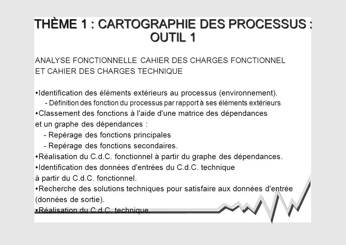 THÈME 1 : CARTOGRAPHIE DES PROCESSUS : OUTIL 1 ANALYSE FONCTIONNELLE CAHlER DES CHARGES FONCTIONNEL ET CAHIER DES CHARGES TECHNIQUE Identification des éléments extérieurs au processus (environnement).