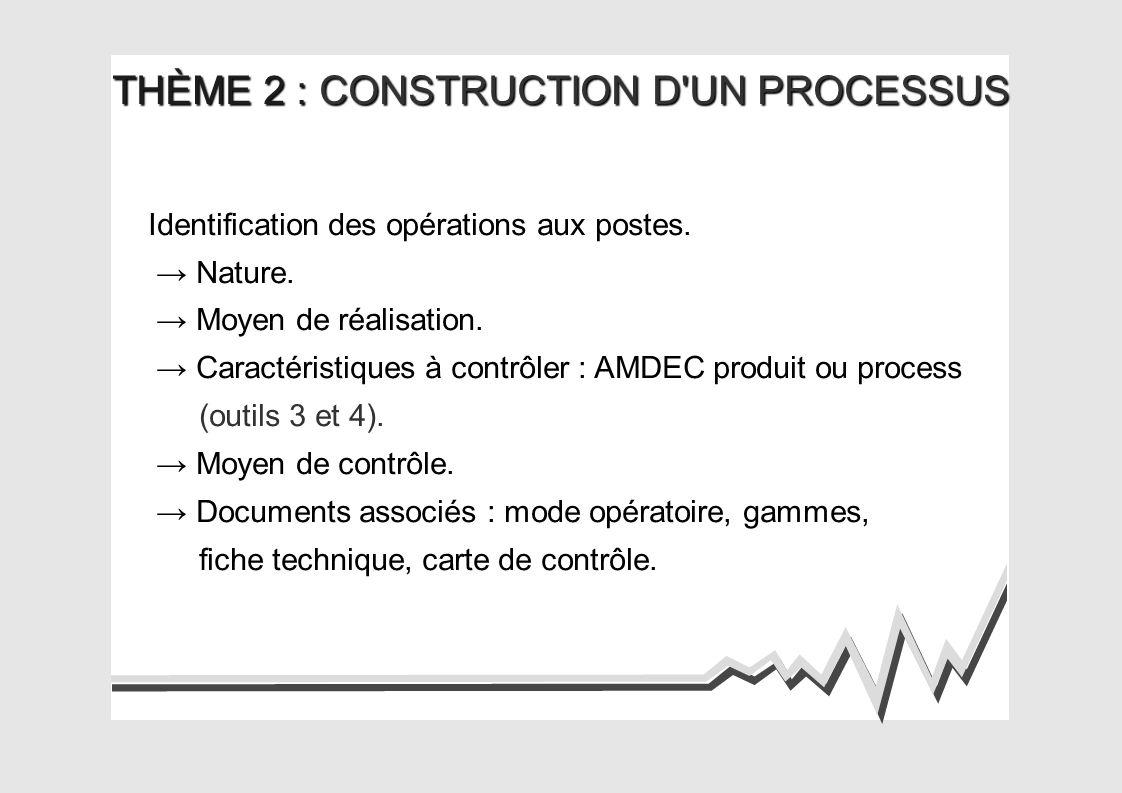 THÈME 2 : CONSTRUCTION D UN PROCESSUS Identification des opérations aux postes.