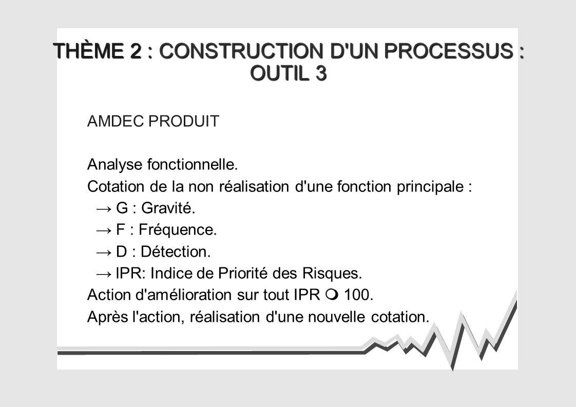 THÈME 2 : CONSTRUCTION D UN PROCESSUS : OUTIL 3 AMDEC PRODUIT Analyse fonctionnelle.