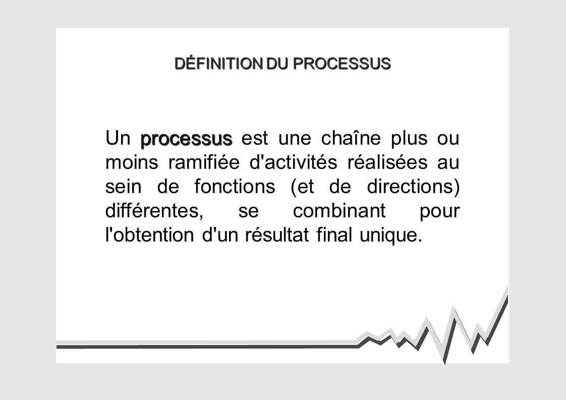 DÉFINITION DU PROCESSUS processus Un processus est une chaîne plus ou moins ramifiée d activités réalisées au sein de fonctions (et de directions) différentes, se combinant pour l obtention d un résultat final unique.