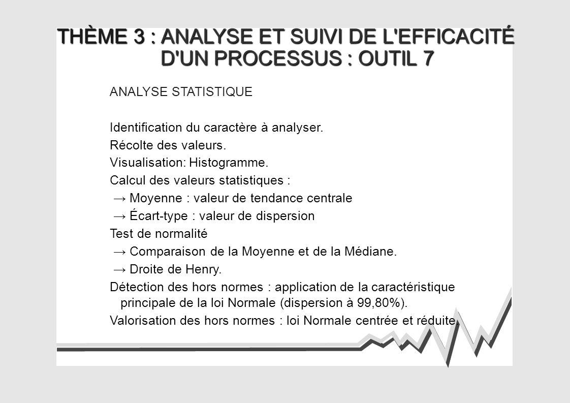 THÈME 3 : ANALYSE ET SUIVI DE L EFFICACITÉ D UN PROCESSUS : OUTIL 7 D UN PROCESSUS : OUTIL 7 ANALYSE STATISTIQUE Identification du caractère à analyser.