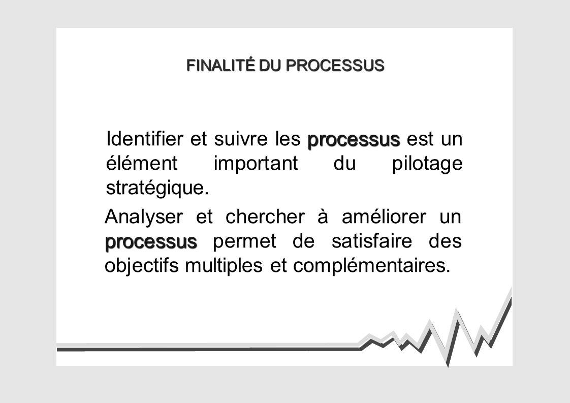 FINALITÉ DU PROCESSUS processus Identifier et suivre les processus est un élément important du pilotage stratégique.