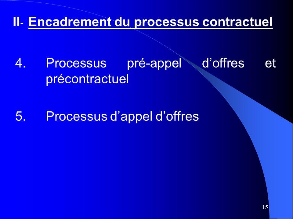 15 II - Encadrement du processus contractuel 4.Processus pré-appel doffres et précontractuel 5.Processus dappel doffres