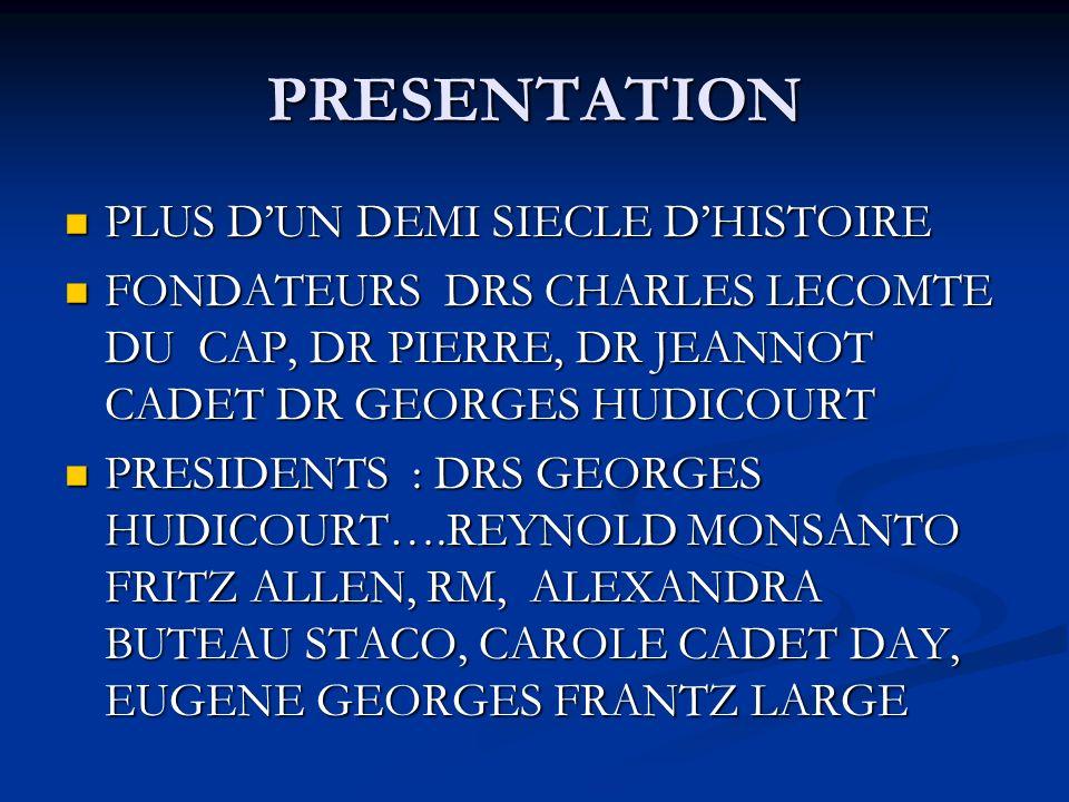 PRESENTATION PLUS DUN DEMI SIECLE DHISTOIRE PLUS DUN DEMI SIECLE DHISTOIRE FONDATEURS DRS CHARLES LECOMTE DU CAP, DR PIERRE, DR JEANNOT CADET DR GEORGES HUDICOURT FONDATEURS DRS CHARLES LECOMTE DU CAP, DR PIERRE, DR JEANNOT CADET DR GEORGES HUDICOURT PRESIDENTS : DRS GEORGES HUDICOURT….REYNOLD MONSANTO FRITZ ALLEN, RM, ALEXANDRA BUTEAU STACO, CAROLE CADET DAY, EUGENE GEORGES FRANTZ LARGE PRESIDENTS : DRS GEORGES HUDICOURT….REYNOLD MONSANTO FRITZ ALLEN, RM, ALEXANDRA BUTEAU STACO, CAROLE CADET DAY, EUGENE GEORGES FRANTZ LARGE