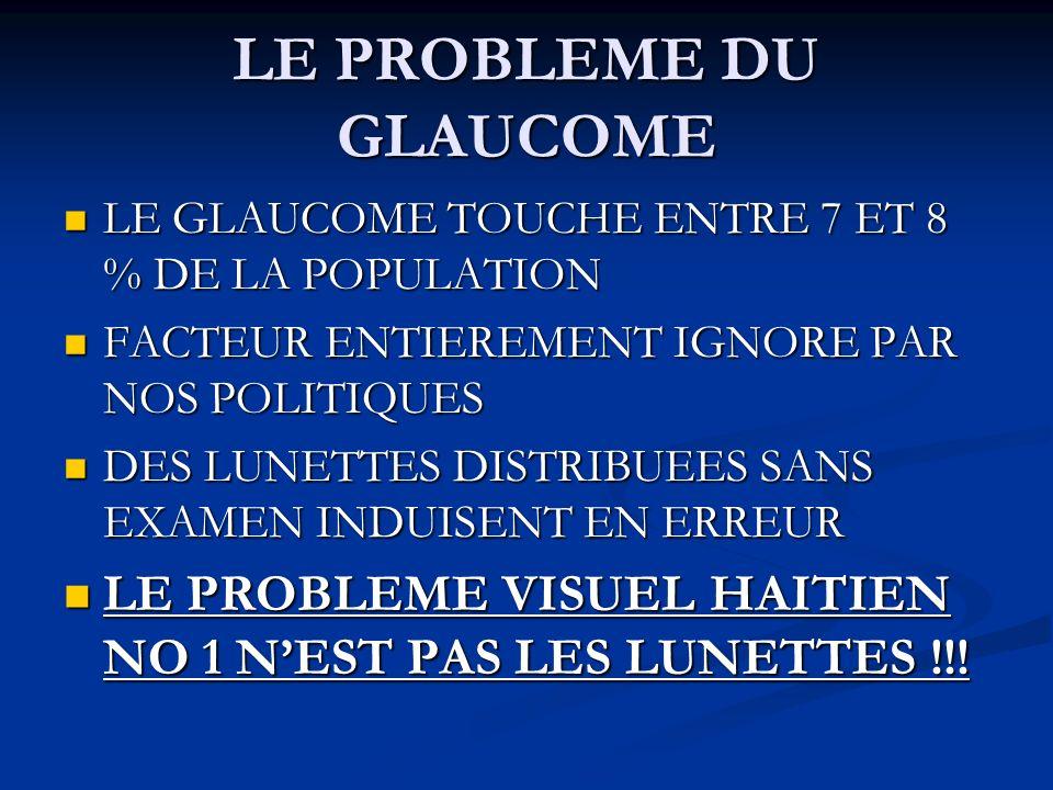 LE PROBLEME DU GLAUCOME LE GLAUCOME TOUCHE ENTRE 7 ET 8 % DE LA POPULATION LE GLAUCOME TOUCHE ENTRE 7 ET 8 % DE LA POPULATION FACTEUR ENTIEREMENT IGNORE PAR NOS POLITIQUES FACTEUR ENTIEREMENT IGNORE PAR NOS POLITIQUES DES LUNETTES DISTRIBUEES SANS EXAMEN INDUISENT EN ERREUR DES LUNETTES DISTRIBUEES SANS EXAMEN INDUISENT EN ERREUR LE PROBLEME VISUEL HAITIEN NO 1 NEST PAS LES LUNETTES !!.