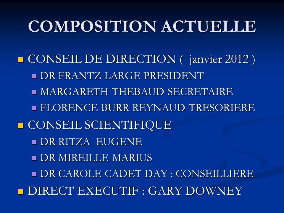 COMPOSITION ACTUELLE CONSEIL DE DIRECTION ( janvier 2012 ) CONSEIL DE DIRECTION ( janvier 2012 ) DR FRANTZ LARGE PRESIDENT DR FRANTZ LARGE PRESIDENT MARGARETH THEBAUD SECRETAIRE MARGARETH THEBAUD SECRETAIRE FLORENCE BURR REYNAUD TRESORIERE FLORENCE BURR REYNAUD TRESORIERE CONSEIL SCIENTIFIQUE CONSEIL SCIENTIFIQUE DR RITZA EUGENE DR RITZA EUGENE DR MIREILLE MARIUS DR MIREILLE MARIUS DR CAROLE CADET DAY : CONSEILLIERE DR CAROLE CADET DAY : CONSEILLIERE DIRECT EXECUTIF : GARY DOWNEY DIRECT EXECUTIF : GARY DOWNEY