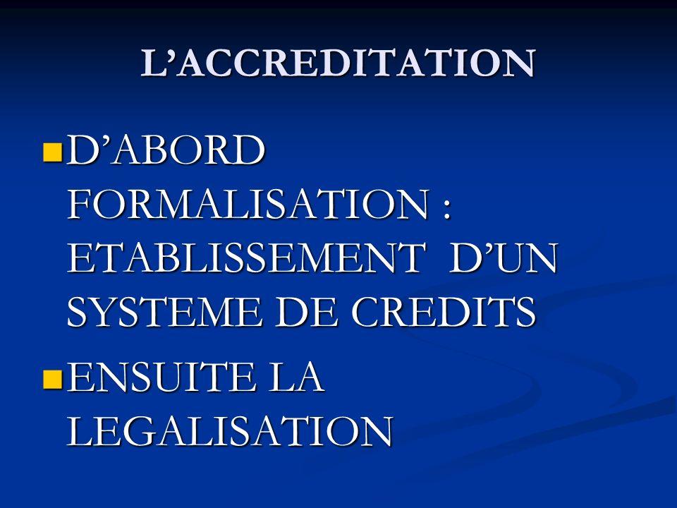 LACCREDITATION DABORD FORMALISATION : ETABLISSEMENT DUN SYSTEME DE CREDITS DABORD FORMALISATION : ETABLISSEMENT DUN SYSTEME DE CREDITS ENSUITE LA LEGALISATION ENSUITE LA LEGALISATION