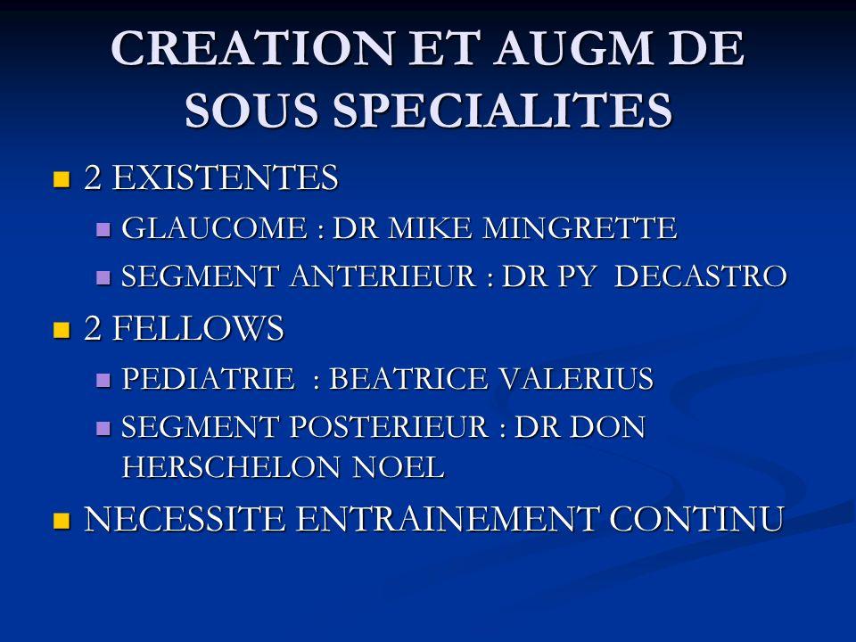 CREATION ET AUGM DE SOUS SPECIALITES 2 EXISTENTES 2 EXISTENTES GLAUCOME : DR MIKE MINGRETTE GLAUCOME : DR MIKE MINGRETTE SEGMENT ANTERIEUR : DR PY DECASTRO SEGMENT ANTERIEUR : DR PY DECASTRO 2 FELLOWS 2 FELLOWS PEDIATRIE : BEATRICE VALERIUS PEDIATRIE : BEATRICE VALERIUS SEGMENT POSTERIEUR : DR DON HERSCHELON NOEL SEGMENT POSTERIEUR : DR DON HERSCHELON NOEL NECESSITE ENTRAINEMENT CONTINU NECESSITE ENTRAINEMENT CONTINU