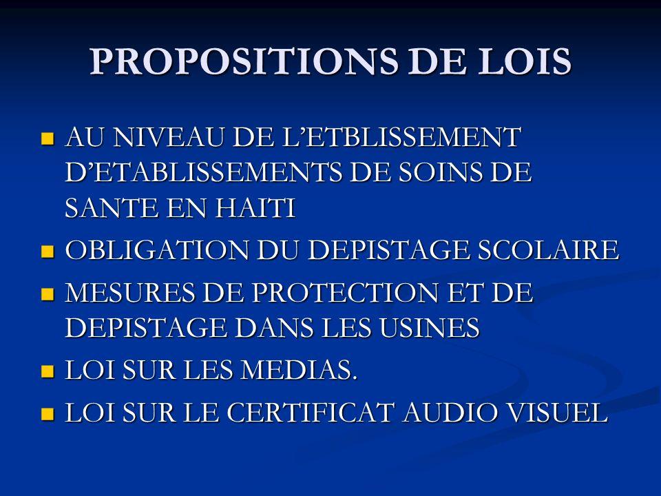 PROPOSITIONS DE LOIS AU NIVEAU DE LETBLISSEMENT DETABLISSEMENTS DE SOINS DE SANTE EN HAITI AU NIVEAU DE LETBLISSEMENT DETABLISSEMENTS DE SOINS DE SANTE EN HAITI OBLIGATION DU DEPISTAGE SCOLAIRE OBLIGATION DU DEPISTAGE SCOLAIRE MESURES DE PROTECTION ET DE DEPISTAGE DANS LES USINES MESURES DE PROTECTION ET DE DEPISTAGE DANS LES USINES LOI SUR LES MEDIAS.