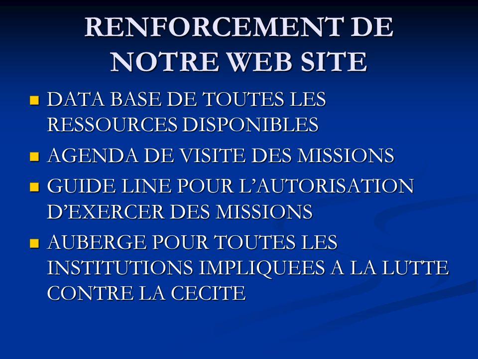 RENFORCEMENT DE NOTRE WEB SITE DATA BASE DE TOUTES LES RESSOURCES DISPONIBLES DATA BASE DE TOUTES LES RESSOURCES DISPONIBLES AGENDA DE VISITE DES MISSIONS AGENDA DE VISITE DES MISSIONS GUIDE LINE POUR LAUTORISATION DEXERCER DES MISSIONS GUIDE LINE POUR LAUTORISATION DEXERCER DES MISSIONS AUBERGE POUR TOUTES LES INSTITUTIONS IMPLIQUEES A LA LUTTE CONTRE LA CECITE AUBERGE POUR TOUTES LES INSTITUTIONS IMPLIQUEES A LA LUTTE CONTRE LA CECITE