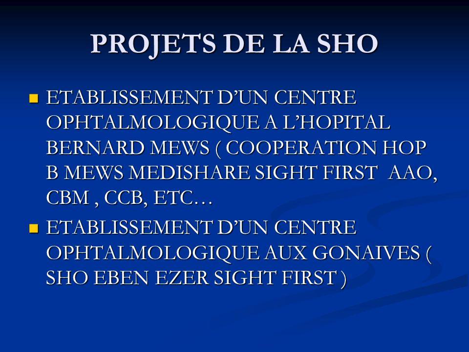PROJETS DE LA SHO ETABLISSEMENT DUN CENTRE OPHTALMOLOGIQUE A LHOPITAL BERNARD MEWS ( COOPERATION HOP B MEWS MEDISHARE SIGHT FIRST AAO, CBM, CCB, ETC… ETABLISSEMENT DUN CENTRE OPHTALMOLOGIQUE A LHOPITAL BERNARD MEWS ( COOPERATION HOP B MEWS MEDISHARE SIGHT FIRST AAO, CBM, CCB, ETC… ETABLISSEMENT DUN CENTRE OPHTALMOLOGIQUE AUX GONAIVES ( SHO EBEN EZER SIGHT FIRST ) ETABLISSEMENT DUN CENTRE OPHTALMOLOGIQUE AUX GONAIVES ( SHO EBEN EZER SIGHT FIRST )