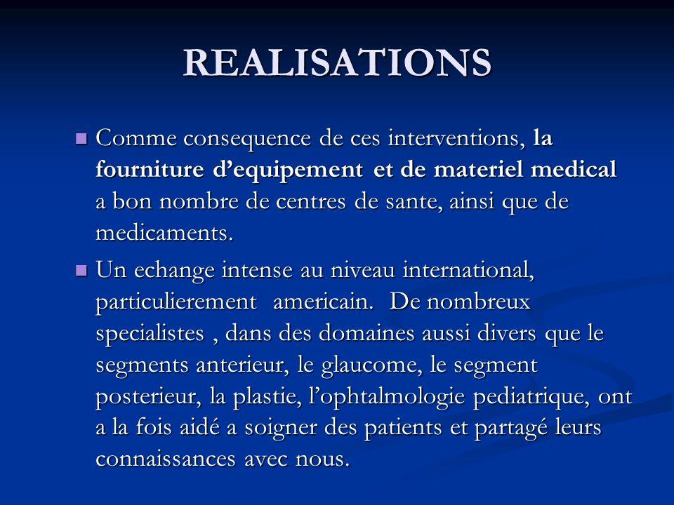 REALISATIONS Comme consequence de ces interventions, la fourniture dequipement et de materiel medical a bon nombre de centres de sante, ainsi que de medicaments.