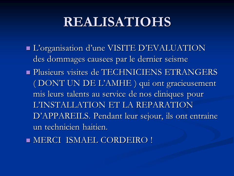 ENJEUX ABSECE DE CADRE LEGAL OU DAPPLICATION ABSENCE DE CADRE LEGAL : ON DECIDE DE LA VENUE DOPTOMETRISTES ET DE REFRACTIONISTES SANS CONNAITRE LES LIMITES DE LEURS ATTRIBUTIONS ABSENCE DE CADRE LEGAL : ON DECIDE DE LA VENUE DOPTOMETRISTES ET DE REFRACTIONISTES SANS CONNAITRE LES LIMITES DE LEURS ATTRIBUTIONS SUR QUELLES BASES EST ACCORDEE LAUTORISATION DEXERCER LA CONSULTATION EN HAITI .