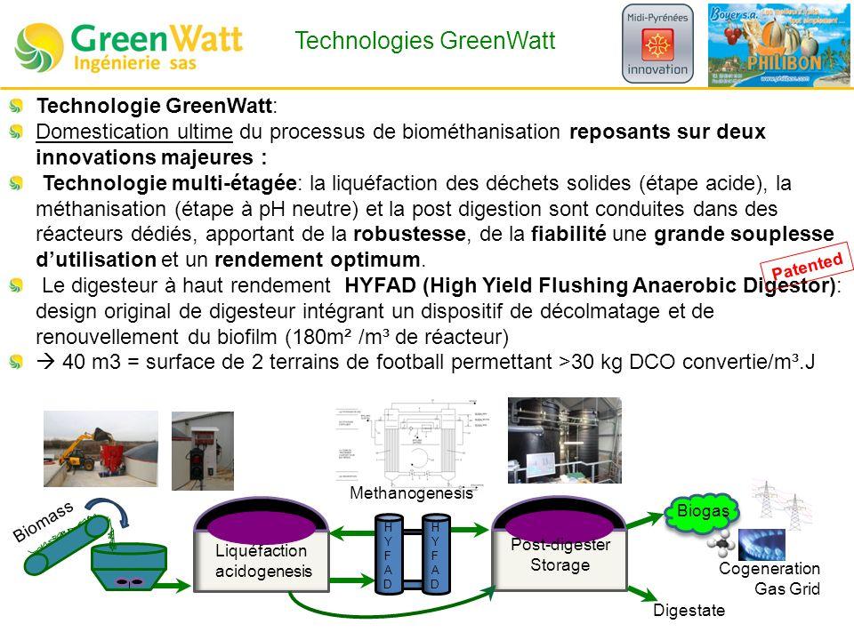 Technologies GreenWatt Technologie GreenWatt: Domestication ultime du processus de biométhanisation reposants sur deux innovations majeures : Technologie multi-étagée: la liquéfaction des déchets solides (étape acide), la méthanisation (étape à pH neutre) et la post digestion sont conduites dans des réacteurs dédiés, apportant de la robustesse, de la fiabilité une grande souplesse dutilisation et un rendement optimum.