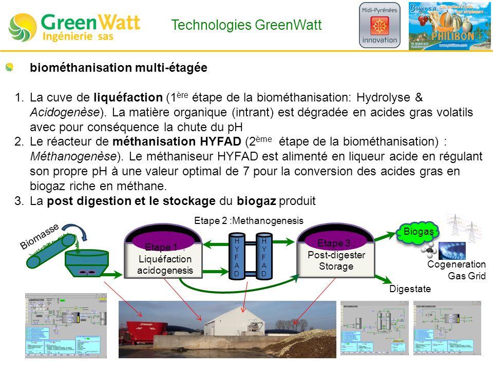 Technologies GreenWatt biométhanisation multi-étagée 1.La cuve de liquéfaction (1 ère étape de la biométhanisation: Hydrolyse & Acidogenèse).