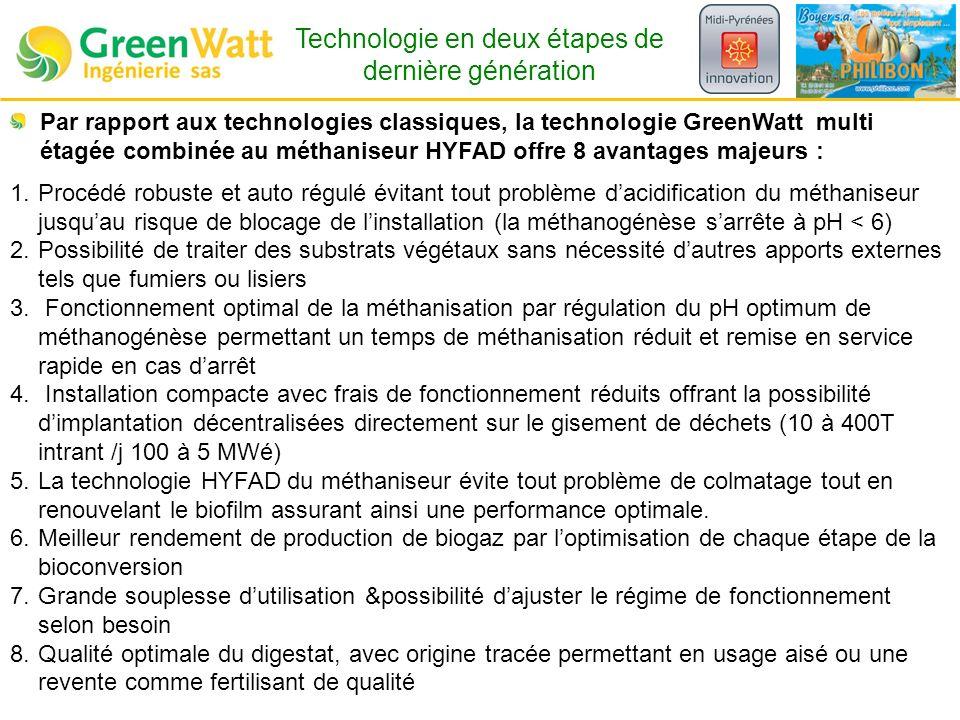 Par rapport aux technologies classiques, la technologie GreenWatt multi étagée combinée au méthaniseur HYFAD offre 8 avantages majeurs : 1.Procédé robuste et auto régulé évitant tout problème dacidification du méthaniseur jusquau risque de blocage de linstallation (la méthanogénèse sarrête à pH < 6) 2.Possibilité de traiter des substrats végétaux sans nécessité dautres apports externes tels que fumiers ou lisiers 3.