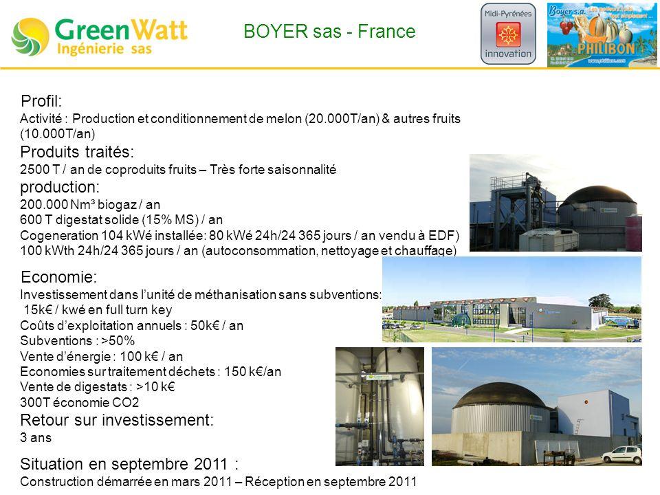 Profil: Activité : Production et conditionnement de melon (20.000T/an) & autres fruits (10.000T/an) Produits traités: 2500 T / an de coproduits fruits – Très forte saisonnalité production: 200.000 Nm³ biogaz / an 600 T digestat solide (15% MS) / an Cogeneration 104 kWé installée: 80 kWé 24h/24 365 jours / an vendu à EDF) 100 kWth 24h/24 365 jours / an (autoconsommation, nettoyage et chauffage) Economie: Investissement dans lunité de méthanisation sans subventions: 15k / kwé en full turn key Coûts dexploitation annuels : 50k / an Subventions : >50% Vente dénergie : 100 k / an Economies sur traitement déchets : 150 k/an Vente de digestats : >10 k 300T économie CO2 Retour sur investissement: 3 ans Situation en septembre 2011 : Construction démarrée en mars 2011 – Réception en septembre 2011 BOYER sas - France