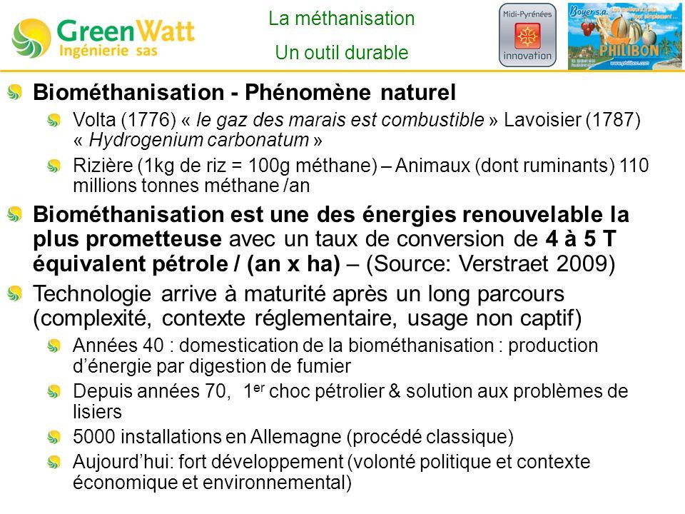 La méthanisation Un outil durable Biométhanisation - Phénomène naturel Volta (1776) « le gaz des marais est combustible » Lavoisier (1787) « Hydrogenium carbonatum » Rizière (1kg de riz = 100g méthane) – Animaux (dont ruminants) 110 millions tonnes méthane /an Biométhanisation est une des énergies renouvelable la plus prometteuse avec un taux de conversion de 4 à 5 T équivalent pétrole / (an x ha) – (Source: Verstraet 2009) Technologie arrive à maturité après un long parcours (complexité, contexte réglementaire, usage non captif) Années 40 : domestication de la biométhanisation : production dénergie par digestion de fumier Depuis années 70, 1 er choc pétrolier & solution aux problèmes de lisiers 5000 installations en Allemagne (procédé classique) Aujourdhui: fort développement (volonté politique et contexte économique et environnemental)