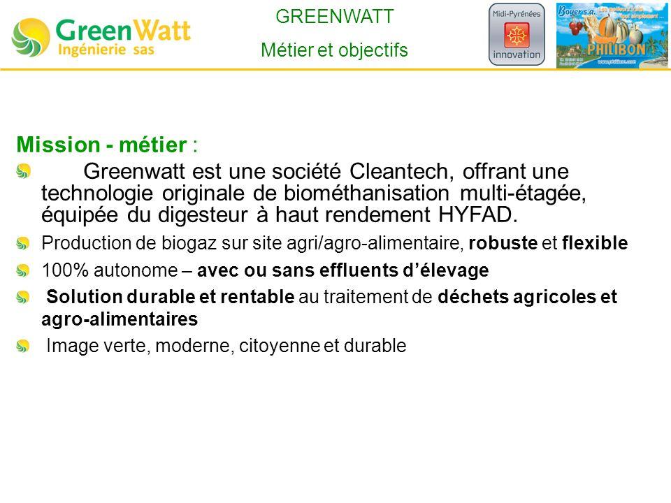 GREENWATT Métier et objectifs Mission - métier : Greenwatt est une société Cleantech, offrant une technologie originale de biométhanisation multi-étagée, équipée du digesteur à haut rendement HYFAD.