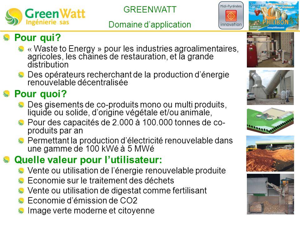GREENWATT Domaine dapplication Pour qui.