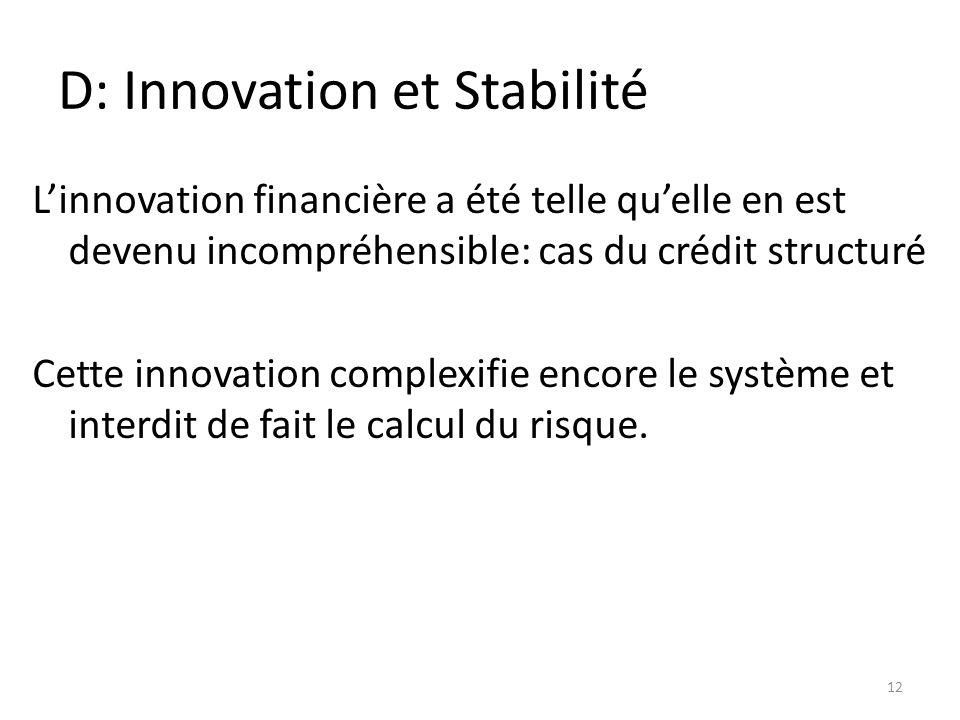 D: Innovation et Stabilité Linnovation financière a été telle quelle en est devenu incompréhensible: cas du crédit structuré Cette innovation complexifie encore le système et interdit de fait le calcul du risque.
