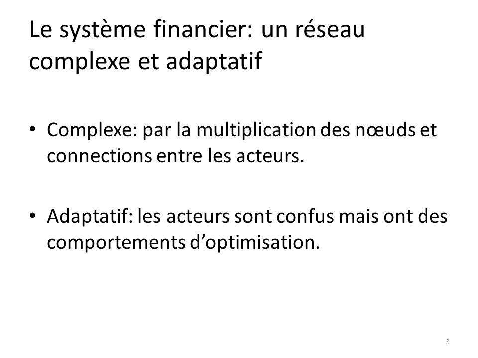 Le système financier: un réseau complexe et adaptatif Complexe: par la multiplication des nœuds et connections entre les acteurs.
