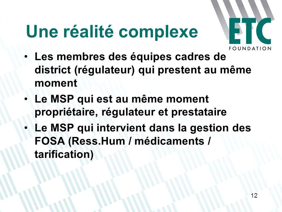 12 Une réalité complexe Les membres des équipes cadres de district (régulateur) qui prestent au même moment Le MSP qui est au même moment propriétaire