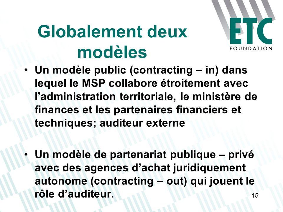 15 Globalement deux modèles Un modèle public (contracting – in) dans lequel le MSP collabore étroitement avec ladministration territoriale, le ministè