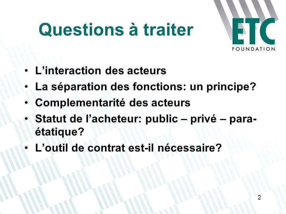 2 Questions à traiter Linteraction des acteurs La séparation des fonctions: un principe? Complementarité des acteurs Statut de lacheteur: public – pri