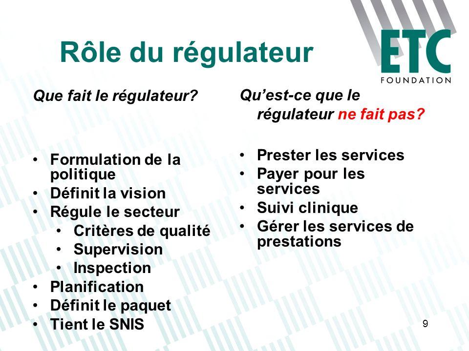 9 Rôle du régulateur Que fait le régulateur? Formulation de la politique Définit la vision Régule le secteur Critères de qualité Supervision Inspectio