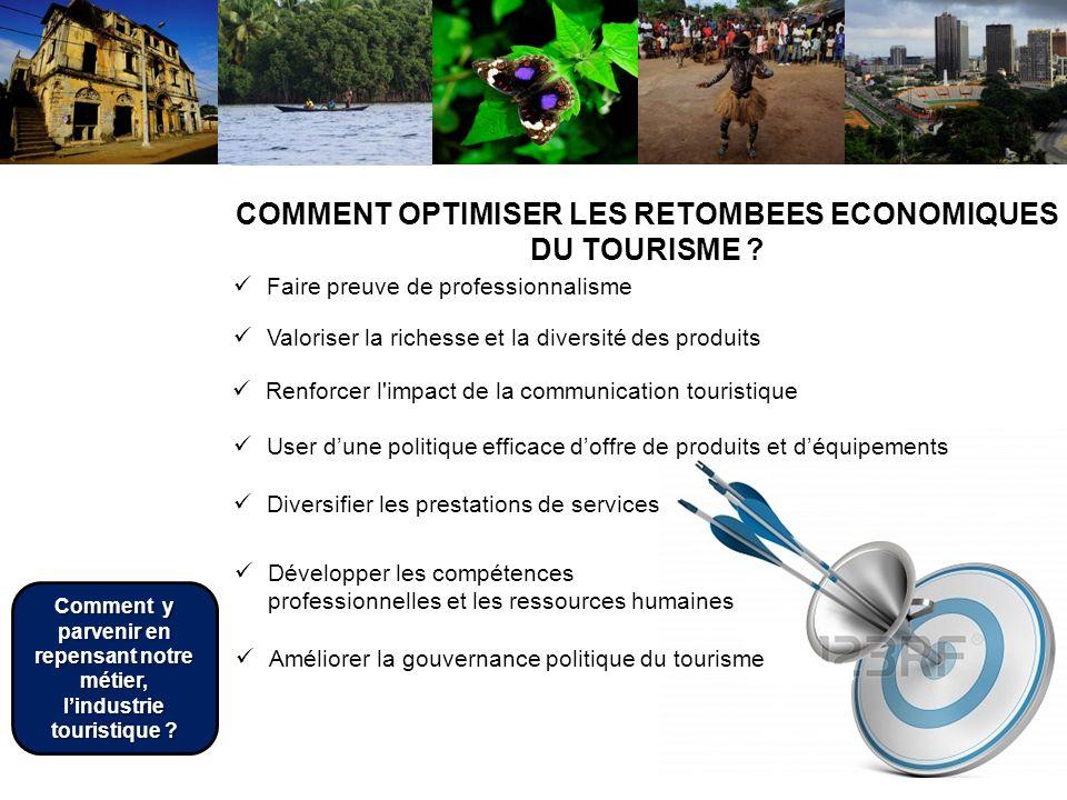 Comment le Tourisme peut-il impacter léconomie des Etats de lAOC ? Améliorer la gouvernance politique du tourisme COMMENT OPTIMISER LES RETOMBEES ECON