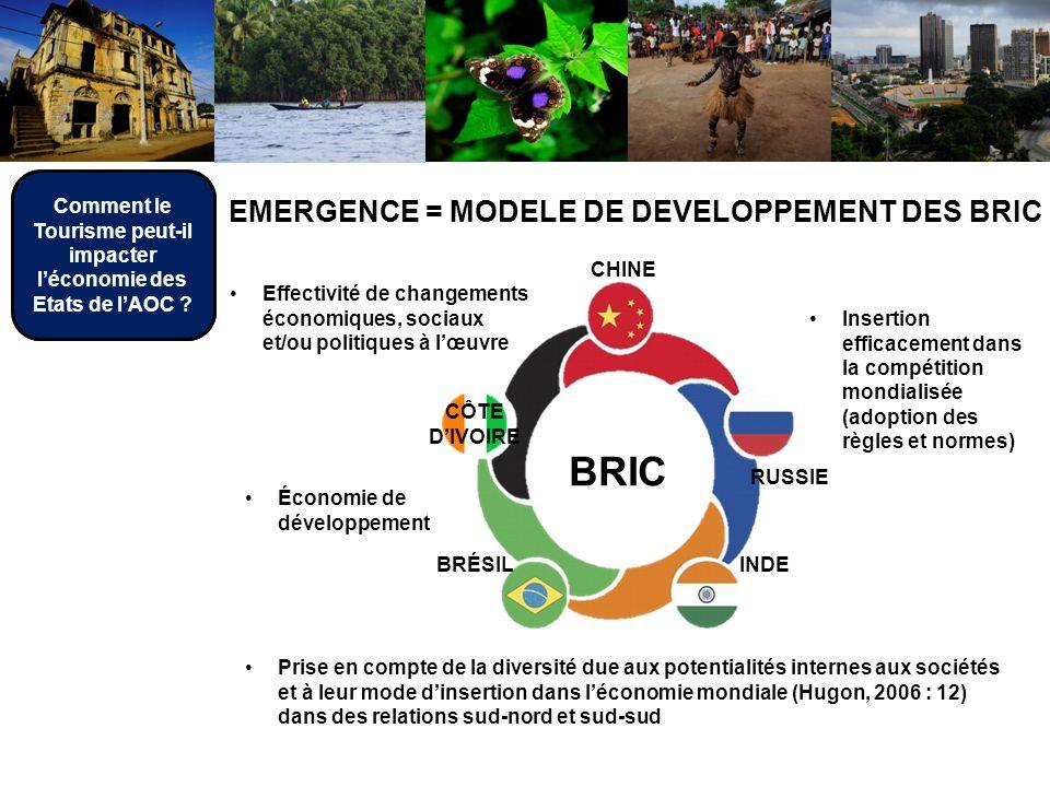 BRIC EMERGENCE = MODELE DE DEVELOPPEMENT DES BRIC Effectivité de changements économiques, sociaux et/ou politiques à lœuvre Insertion efficacement dan