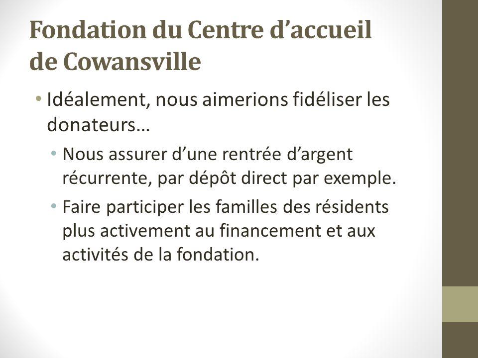 Fondation du Centre daccueil de Cowansville Idéalement, nous aimerions fidéliser les donateurs… Nous assurer dune rentrée dargent récurrente, par dépô